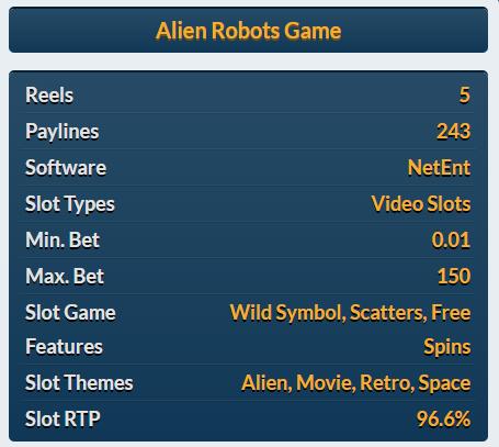 Alien robots slot Netent